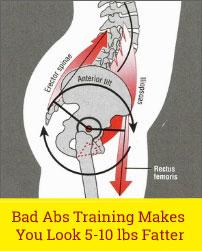 specforce abs program avoid backpain